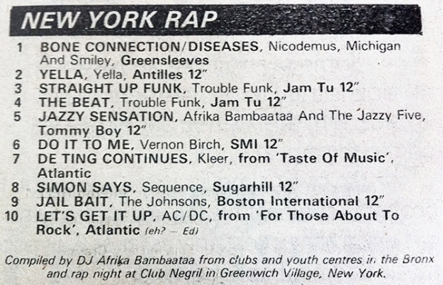 Rap-chart-Sounds-1984